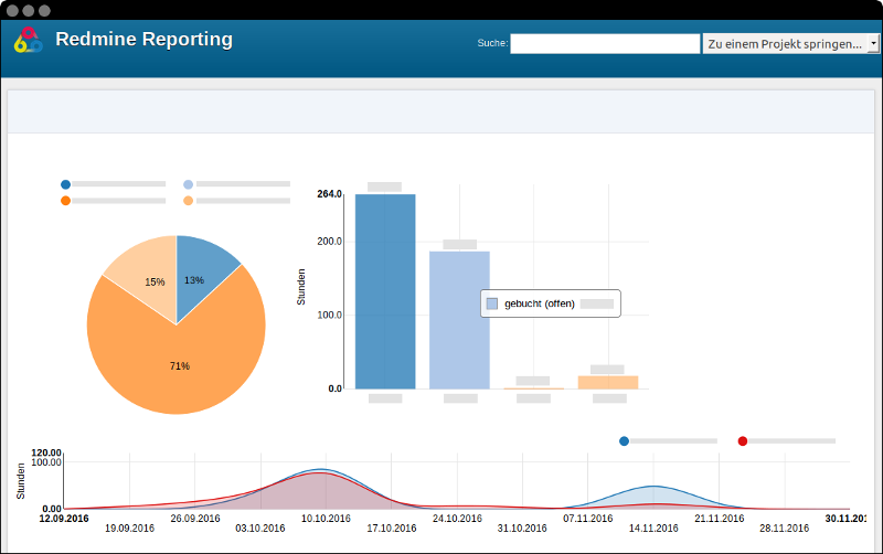 Redmine Reporting plugin screenshot